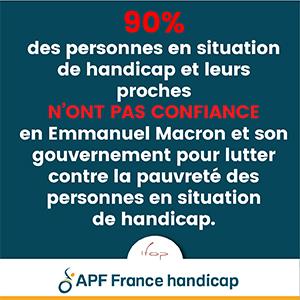 90% des personnes handicapées n'ont pas confiance en Emmanuel Macron pour lutter contre leur pauvreté