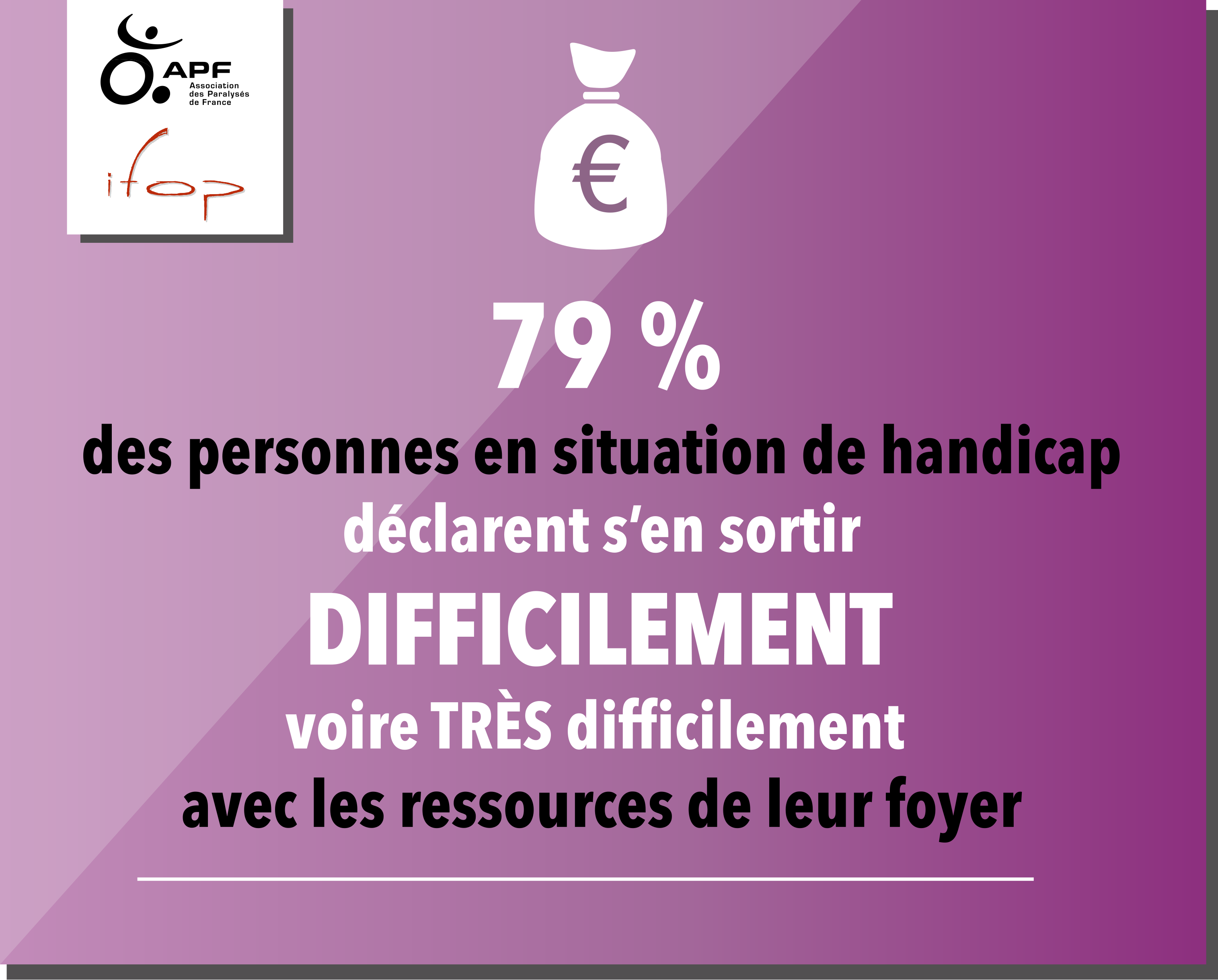 Infographie ressources