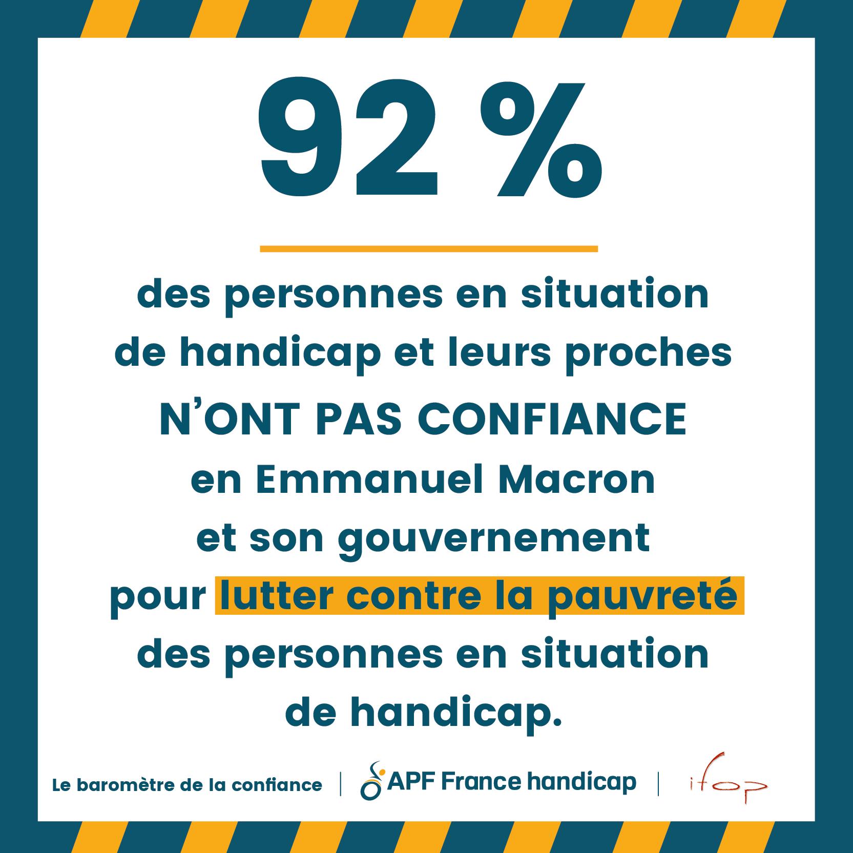 92% des personnes handicapées n'ont pas confiance en E. Macron pour lutter contre la pauvreté