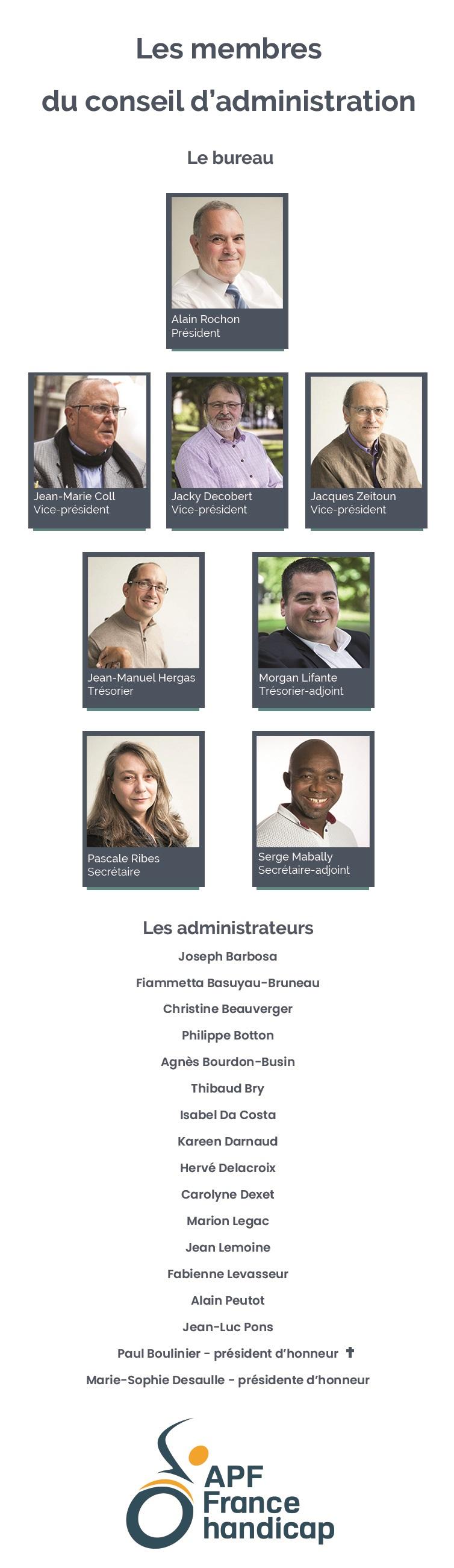 le conseil d'administration APF France handicap