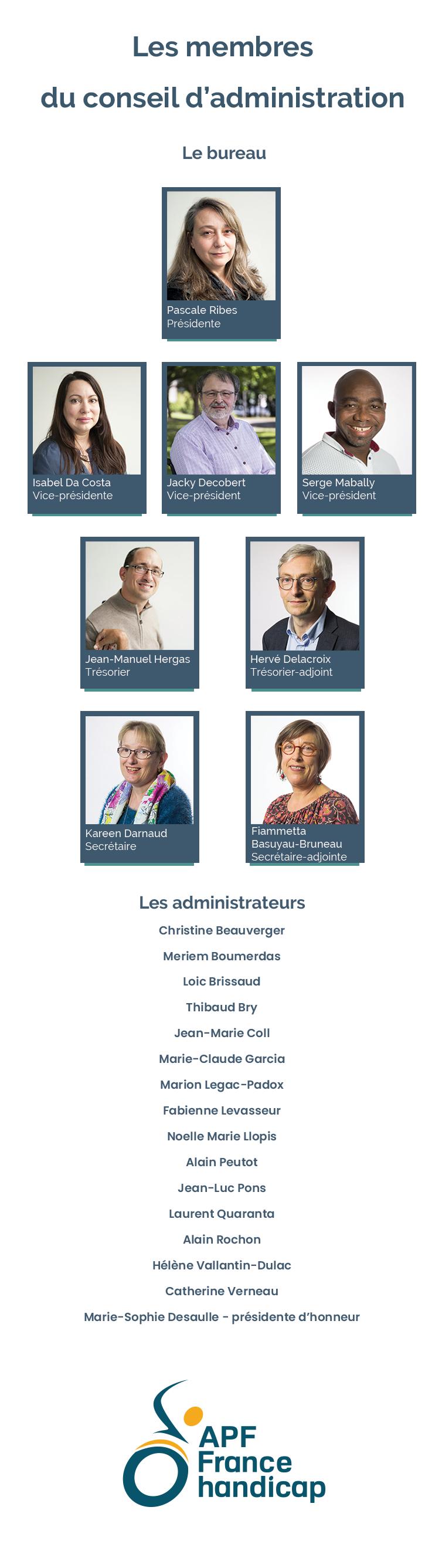les membres du conseil d'administration APF France handicap